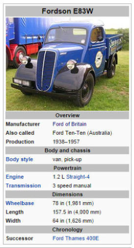 92c162f66c Historical facts and technical details of the vehicles provided by Wikipedia.  Movies YouTube.